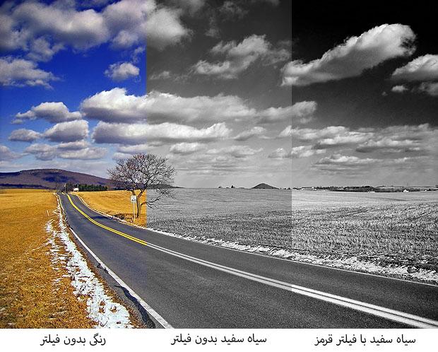 فیلترهای رنگی در عکاسی سیاه و سفید