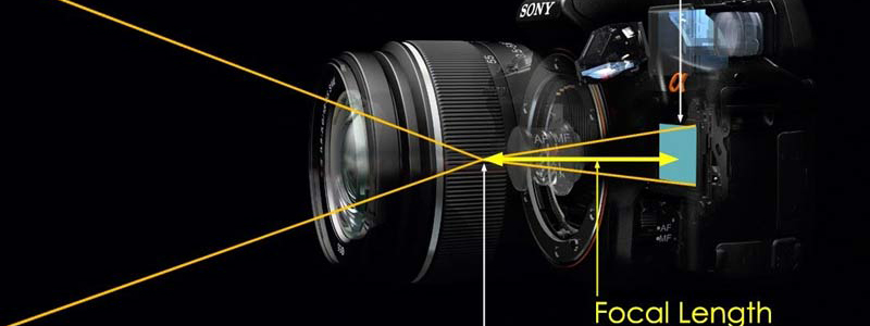 فاصله کانونی لنز دوربین